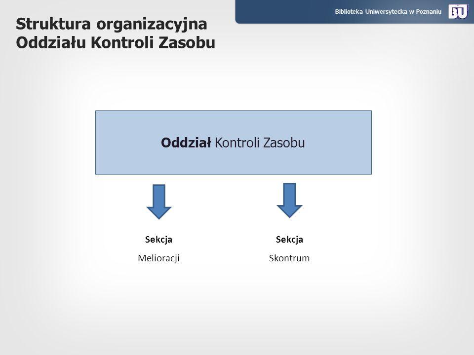 Struktura organizacyjna Oddziału Kontroli Zasobu