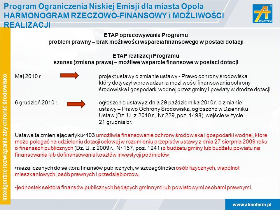 Program Ograniczenia Niskiej Emisji dla miasta Opola HARMONOGRAM RZECZOWO-FINANSOWY i MOŻLIWOŚCI REALIZACJI