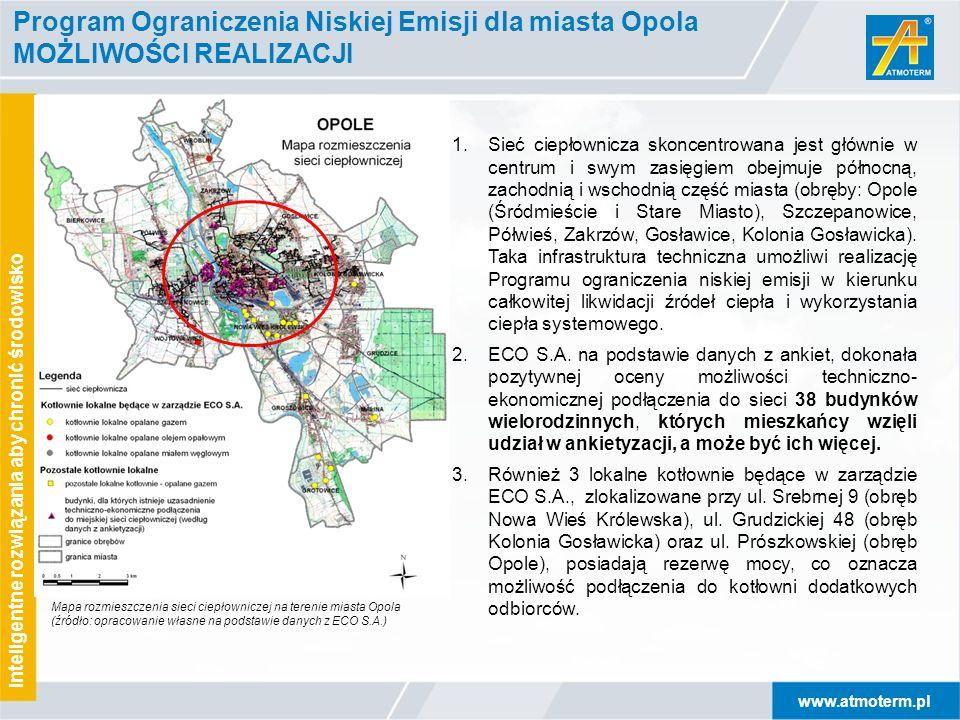 Program Ograniczenia Niskiej Emisji dla miasta Opola MOŻLIWOŚCI REALIZACJI