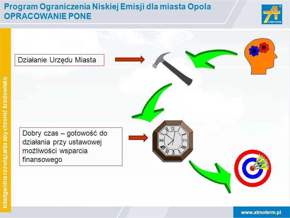 Program Ograniczenia Niskiej Emisji dla miasta Opola OPRACOWANIE PONE
