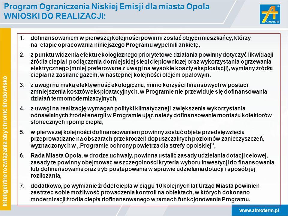 Program Ograniczenia Niskiej Emisji dla miasta Opola WNIOSKI DO REALIZACJI: