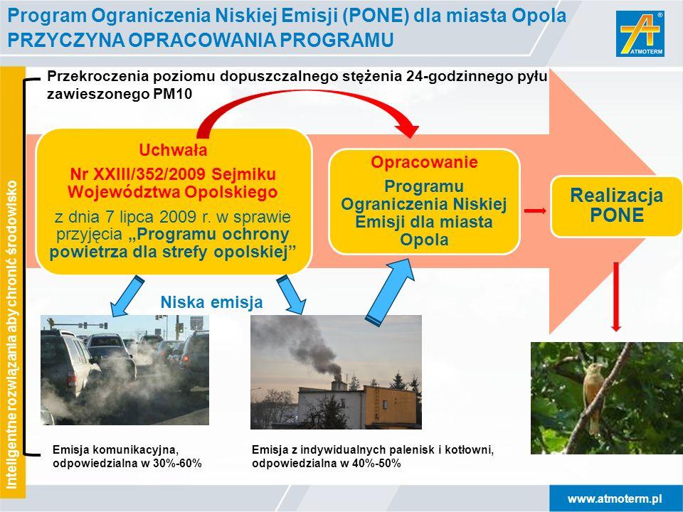 Program Ograniczenia Niskiej Emisji (PONE) dla miasta Opola