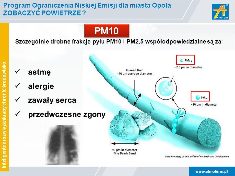 PM10 astmę alergie zawały serca przedwczesne zgony