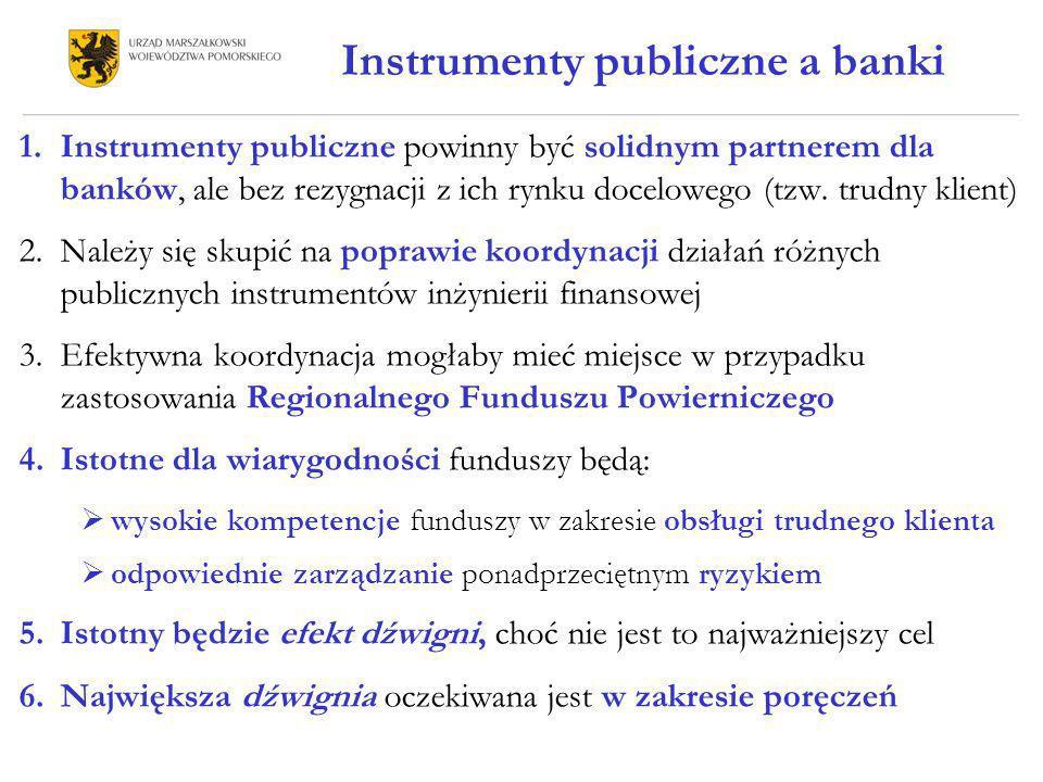 Instrumenty publiczne a banki