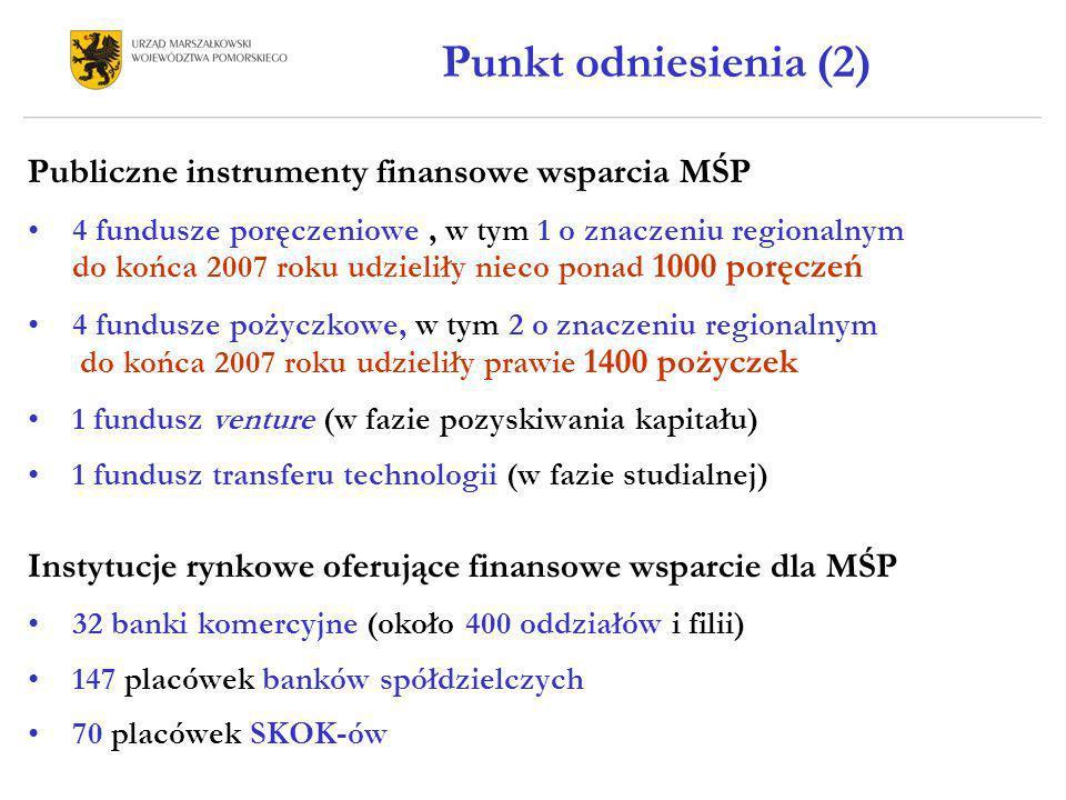Punkt odniesienia (2) Publiczne instrumenty finansowe wsparcia MŚP