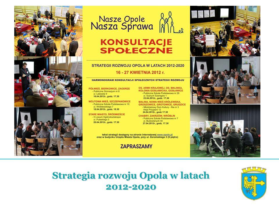 Strategia rozwoju Opola w latach