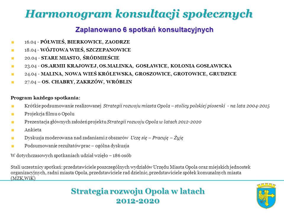 Harmonogram konsultacji społecznych