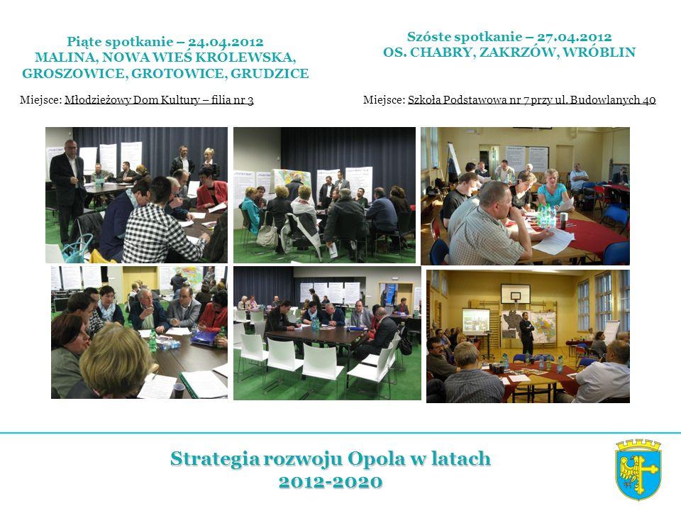 Strategia rozwoju Opola w latach 2012-2020