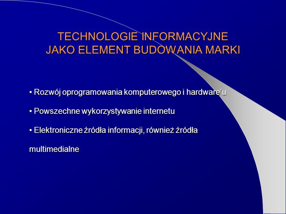 TECHNOLOGIE INFORMACYJNE JAKO ELEMENT BUDOWANIA MARKI