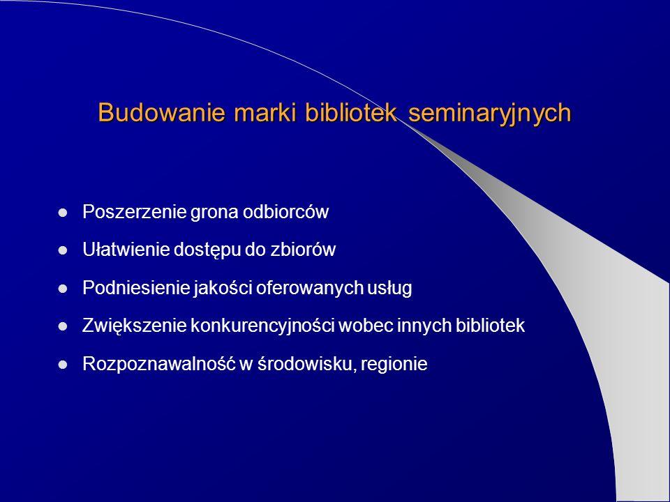 Budowanie marki bibliotek seminaryjnych
