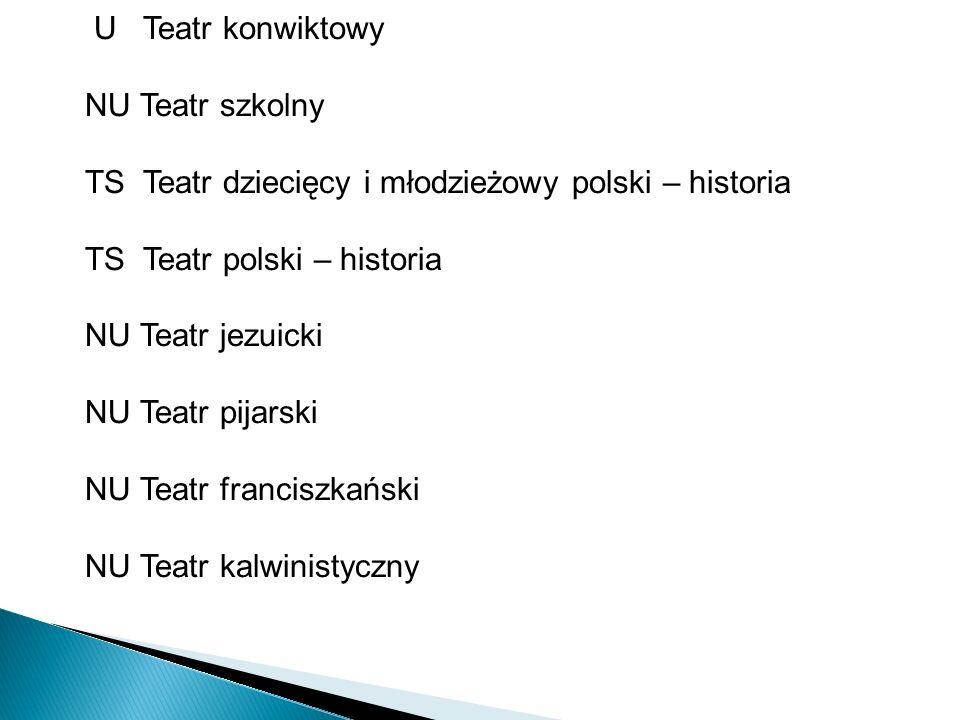 U Teatr konwiktowy NU Teatr szkolny. TS Teatr dziecięcy i młodzieżowy polski – historia. TS Teatr polski – historia.