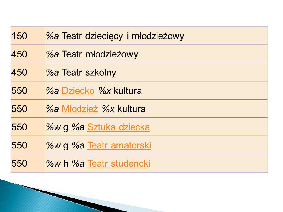 150 %a Teatr dziecięcy i młodzieżowy. 450. %a Teatr młodzieżowy. %a Teatr szkolny. 550. %a Dziecko %x kultura.