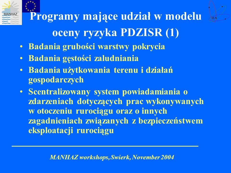 Programy mające udział w modelu oceny ryzyka PDZISR (1)