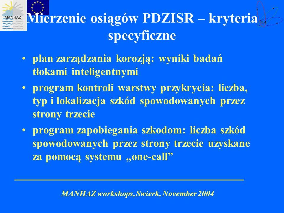 Mierzenie osiągów PDZISR – kryteria specyficzne