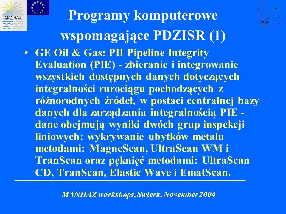Programy komputerowe wspomagające PDZISR (1)