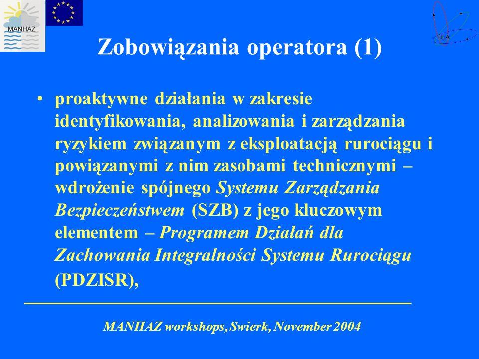 Zobowiązania operatora (1)