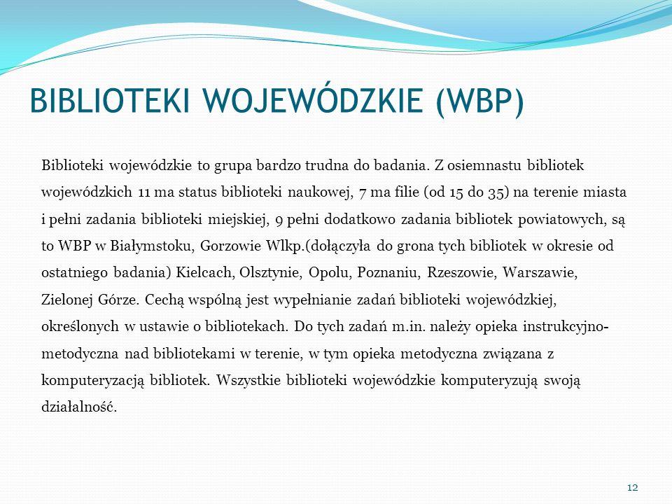BIBLIOTEKI WOJEWÓDZKIE (WBP)