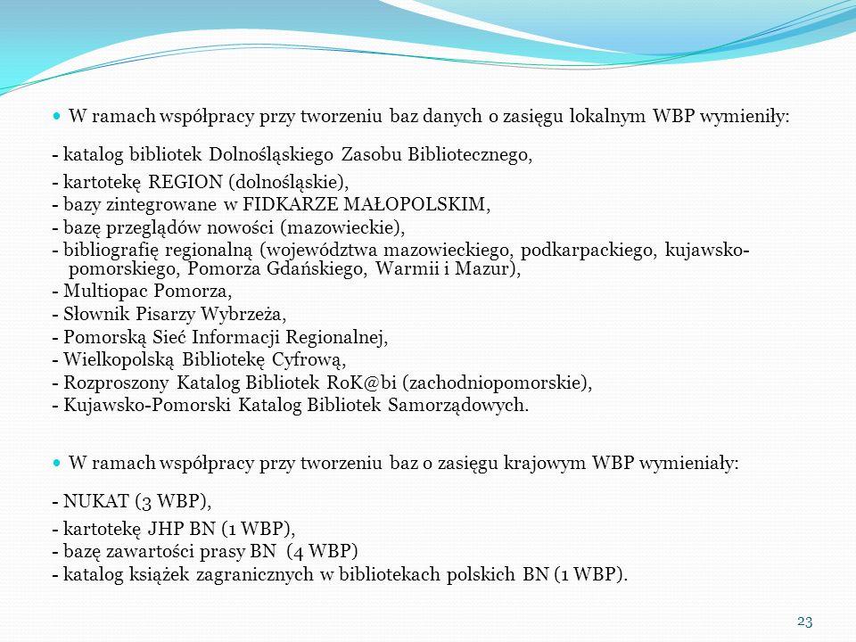 W ramach współpracy przy tworzeniu baz danych o zasięgu lokalnym WBP wymieniły: