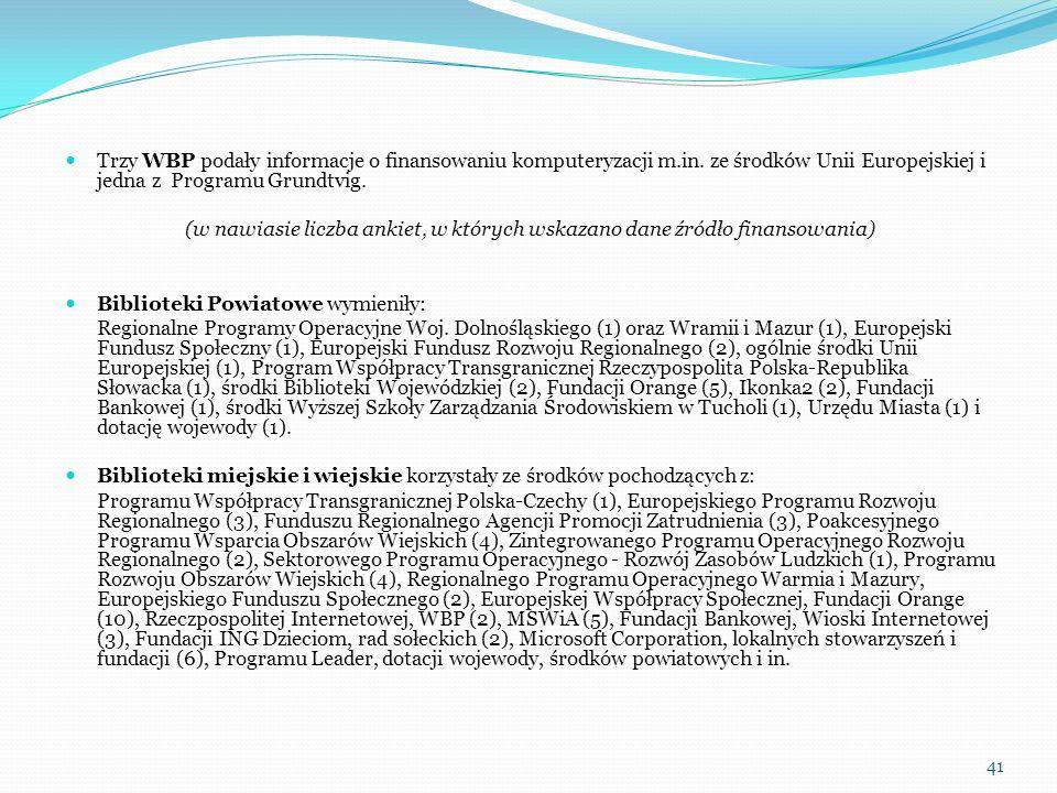 Trzy WBP podały informacje o finansowaniu komputeryzacji m. in