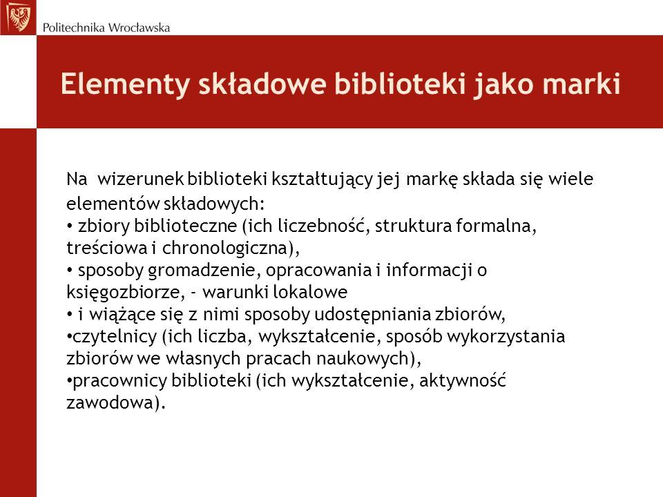 Elementy składowe biblioteki jako marki