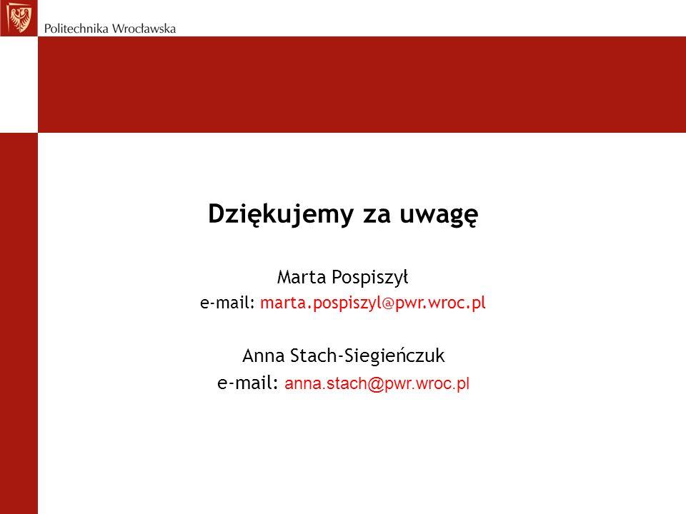 Dziękujemy za uwagę Marta Pospiszył Anna Stach-Siegieńczuk