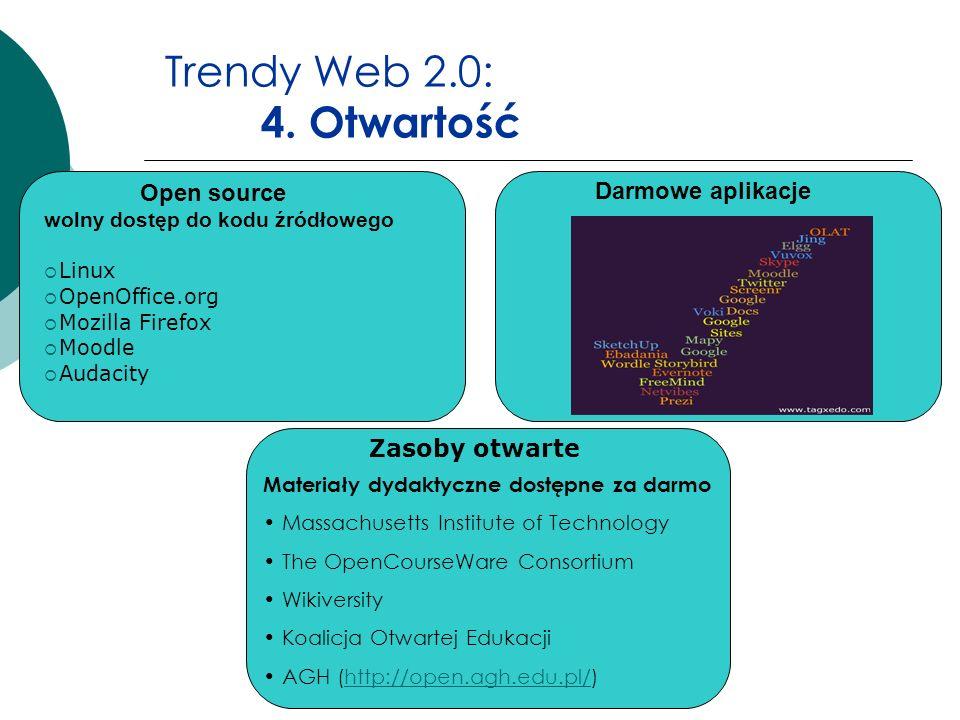 Trendy Web 2.0: 4. Otwartość Darmowe aplikacje Open source