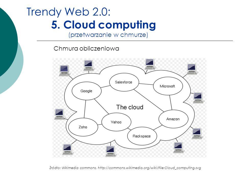 Trendy Web 2.0: 5. Cloud computing (przetwarzanie w chmurze)