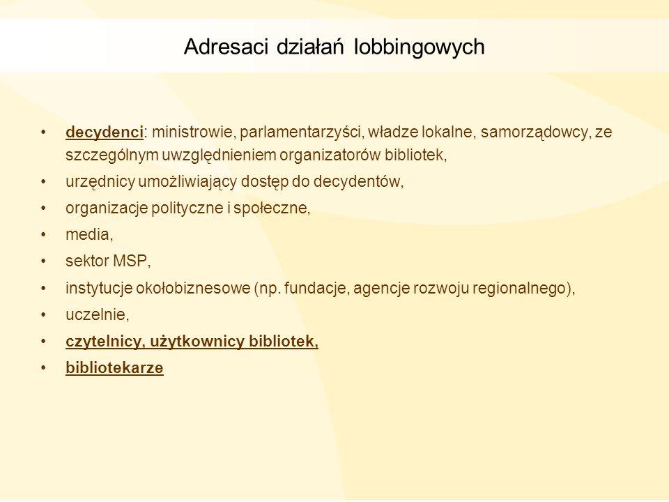 Adresaci działań lobbingowych