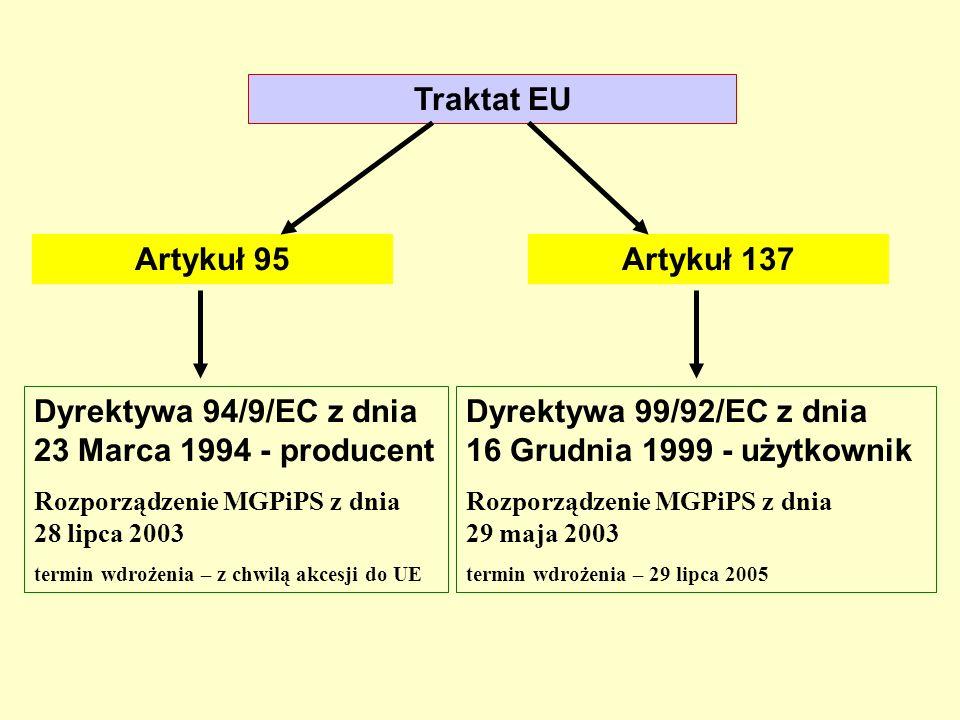 Traktat EU Artykuł 95 Artykuł 137