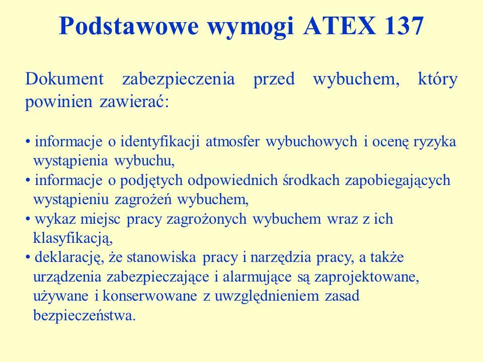Podstawowe wymogi ATEX 137