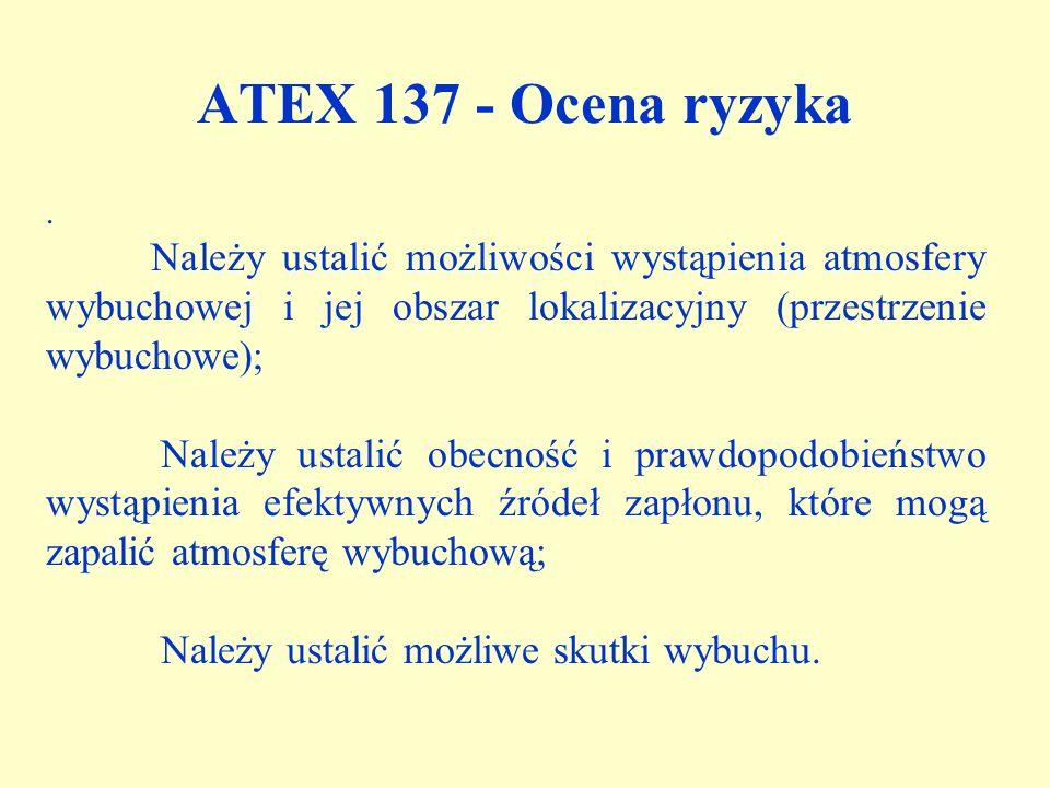 ATEX 137 - Ocena ryzyka . Należy ustalić możliwości wystąpienia atmosfery wybuchowej i jej obszar lokalizacyjny (przestrzenie wybuchowe);