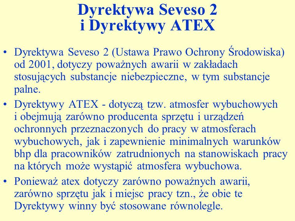Dyrektywa Seveso 2 i Dyrektywy ATEX