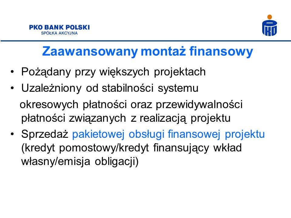 Zaawansowany montaż finansowy