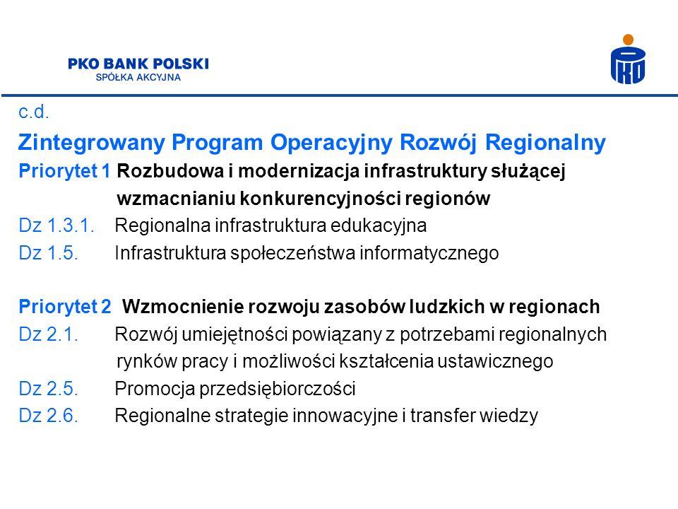 Zintegrowany Program Operacyjny Rozwój Regionalny