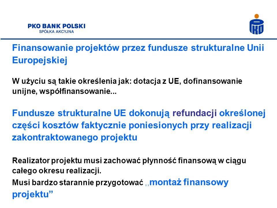 Finansowanie projektów przez fundusze strukturalne Unii Europejskiej