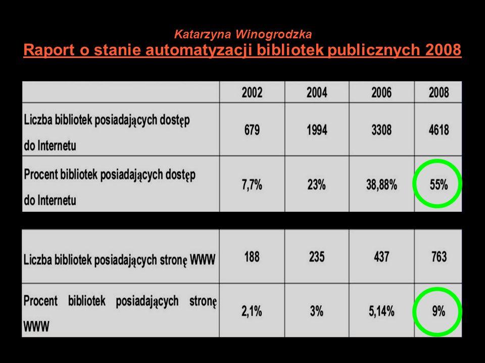 Raport o stanie automatyzacji bibliotek publicznych 2008