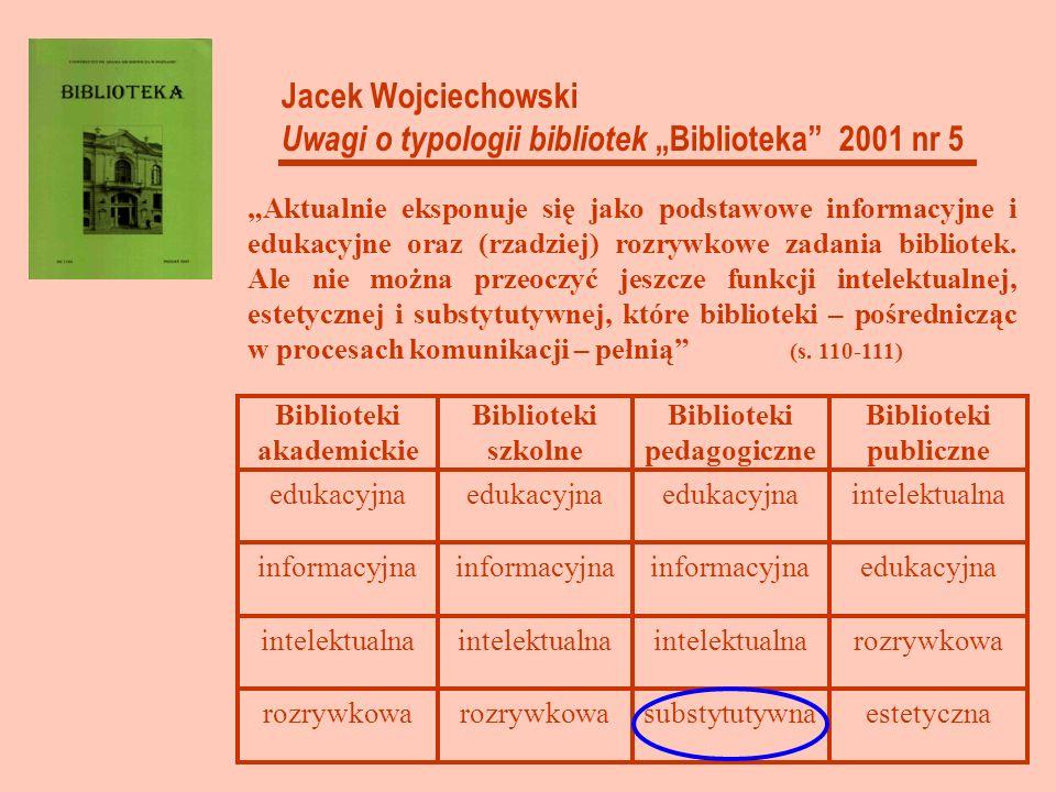 Biblioteki pedagogiczne Biblioteki akademickie