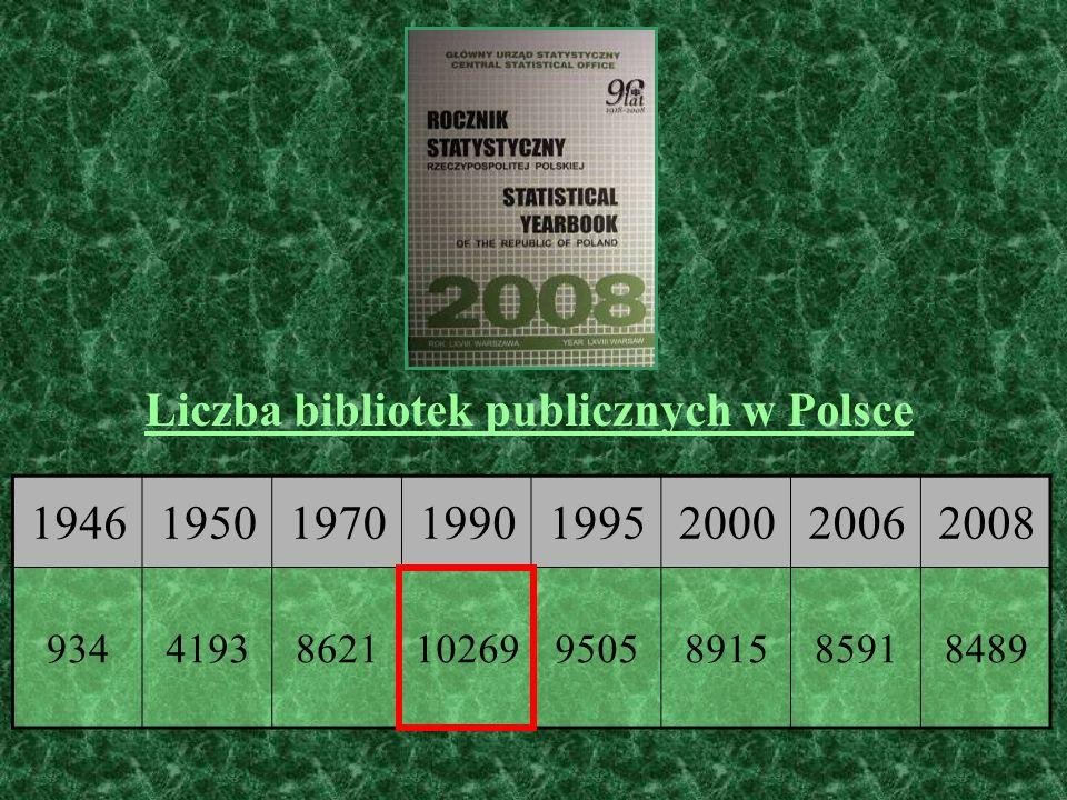 Liczba bibliotek publicznych w Polsce