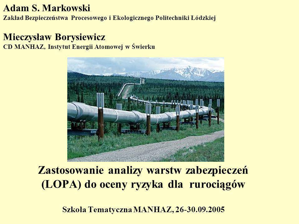 Adam S. Markowski Zakład Bezpieczeństwa Procesowego i Ekologicznego Politechniki Łódzkiej. Mieczysław Borysiewicz.