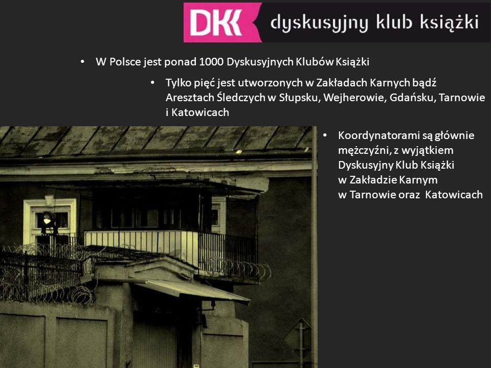 W Polsce jest ponad 1000 Dyskusyjnych Klubów Książki