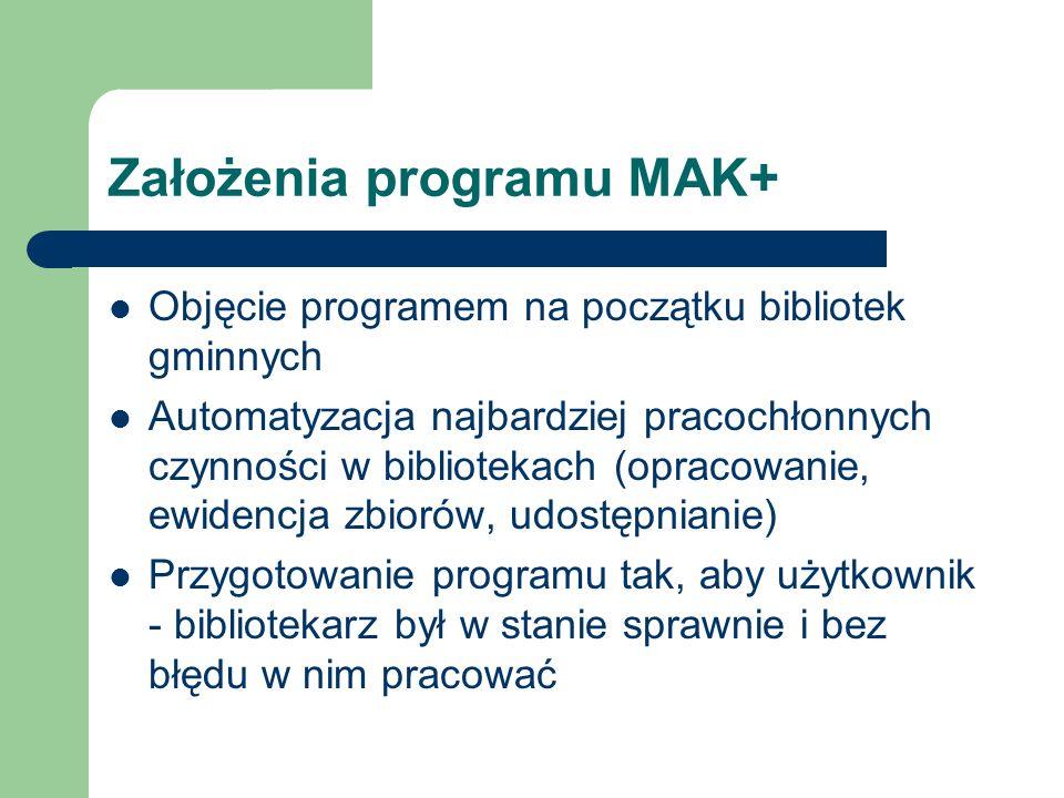 Założenia programu MAK+