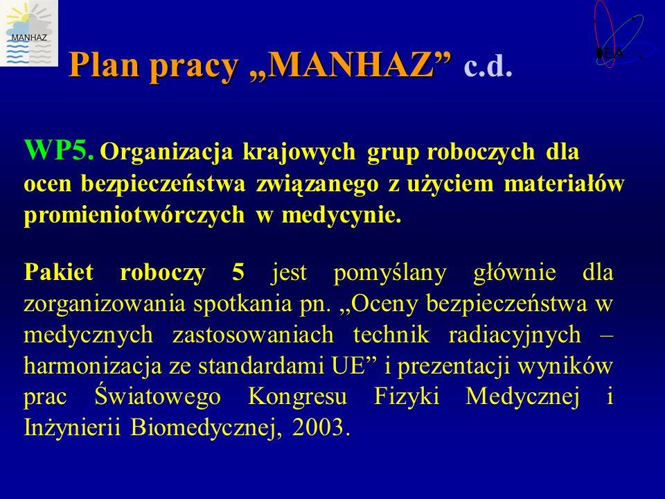 "Plan pracy ""MANHAZ c.d."