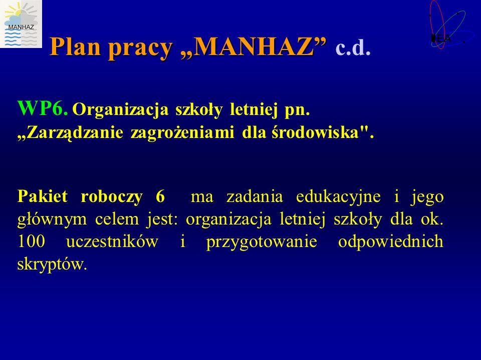 """Plan pracy """"MANHAZ c.d. WP6. Organizacja szkoły letniej pn."""