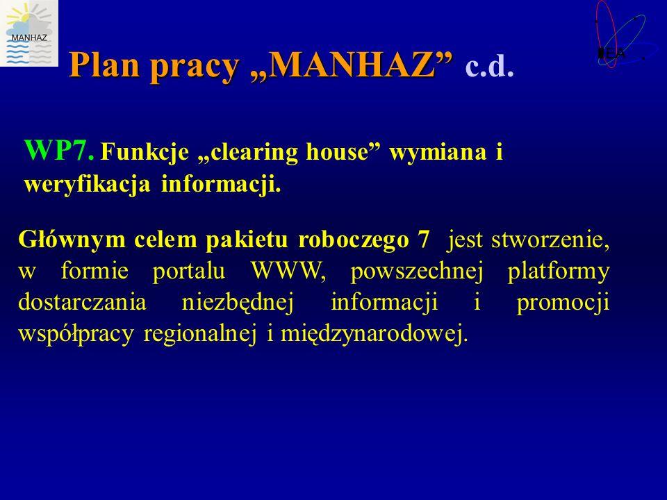 """Plan pracy """"MANHAZ c.d. WP7. Funkcje """"clearing house wymiana i weryfikacja informacji."""