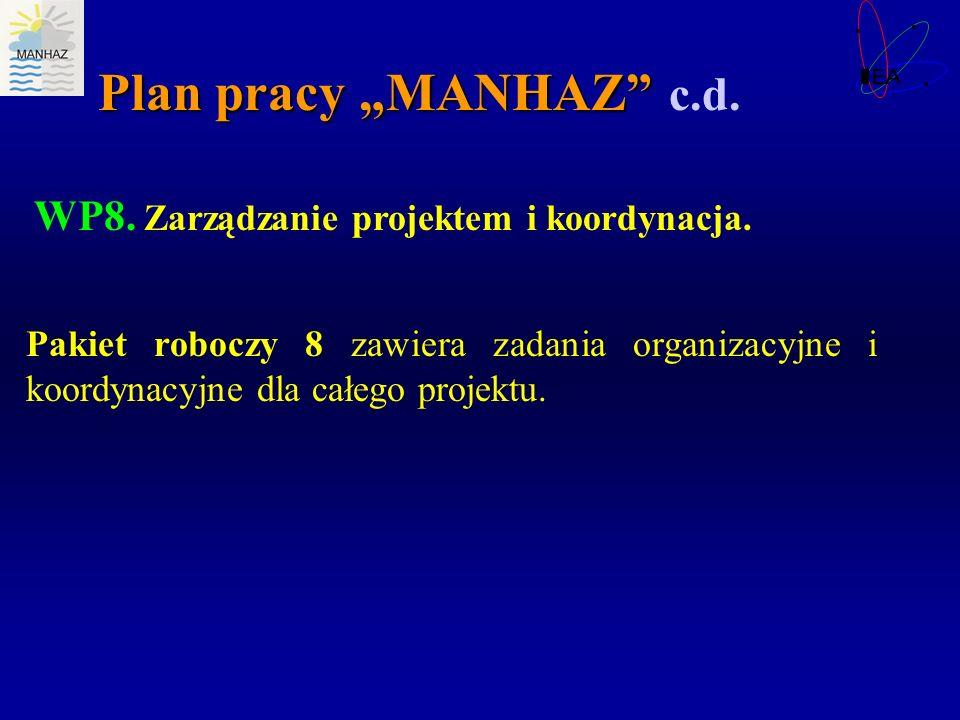 """Plan pracy """"MANHAZ c.d. WP8. Zarządzanie projektem i koordynacja."""
