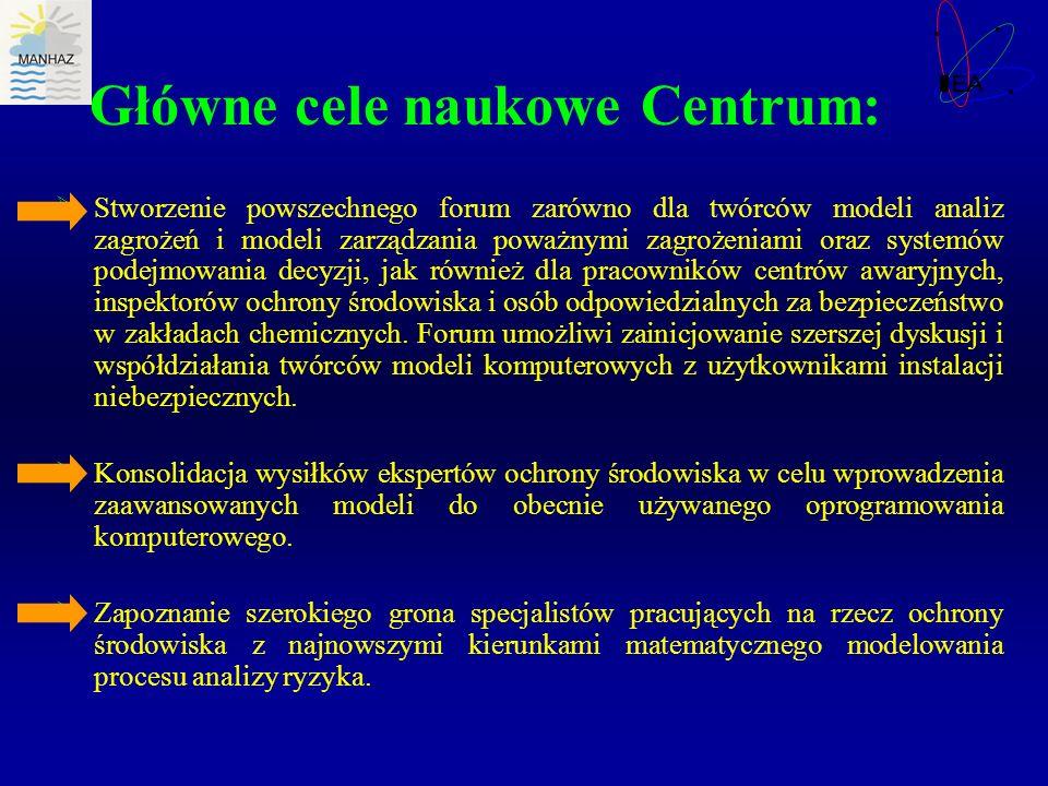 Główne cele naukowe Centrum: