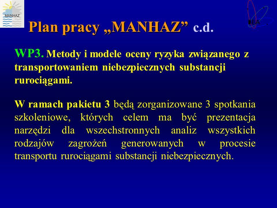 """Plan pracy """"MANHAZ c.d. WP3. Metody i modele oceny ryzyka związanego z transportowaniem niebezpiecznych substancji rurociągami."""