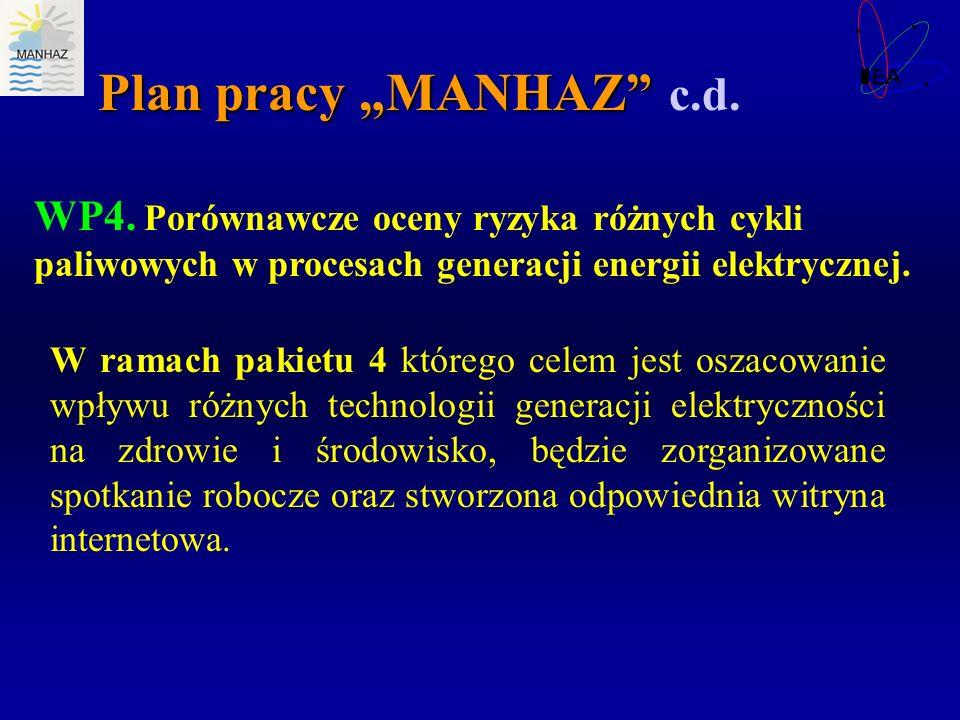 """Plan pracy """"MANHAZ c.d. WP4. Porównawcze oceny ryzyka różnych cykli paliwowych w procesach generacji energii elektrycznej."""