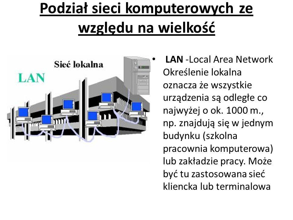 Podział sieci komputerowych ze względu na wielkość