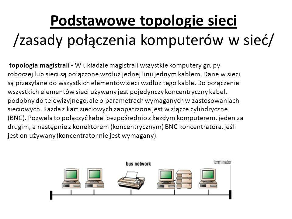 Podstawowe topologie sieci /zasady połączenia komputerów w sieć/